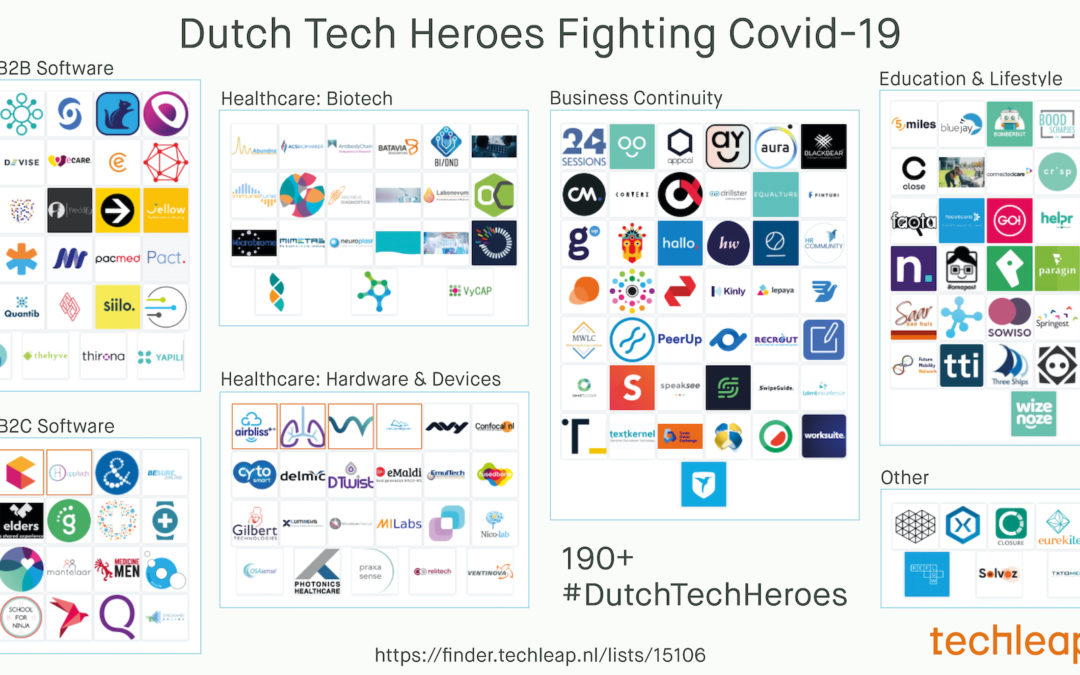 Immunetune featured as one of the #DutchTechHeroes Fighting COVID-19